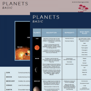 Wall chart - Planets - order online